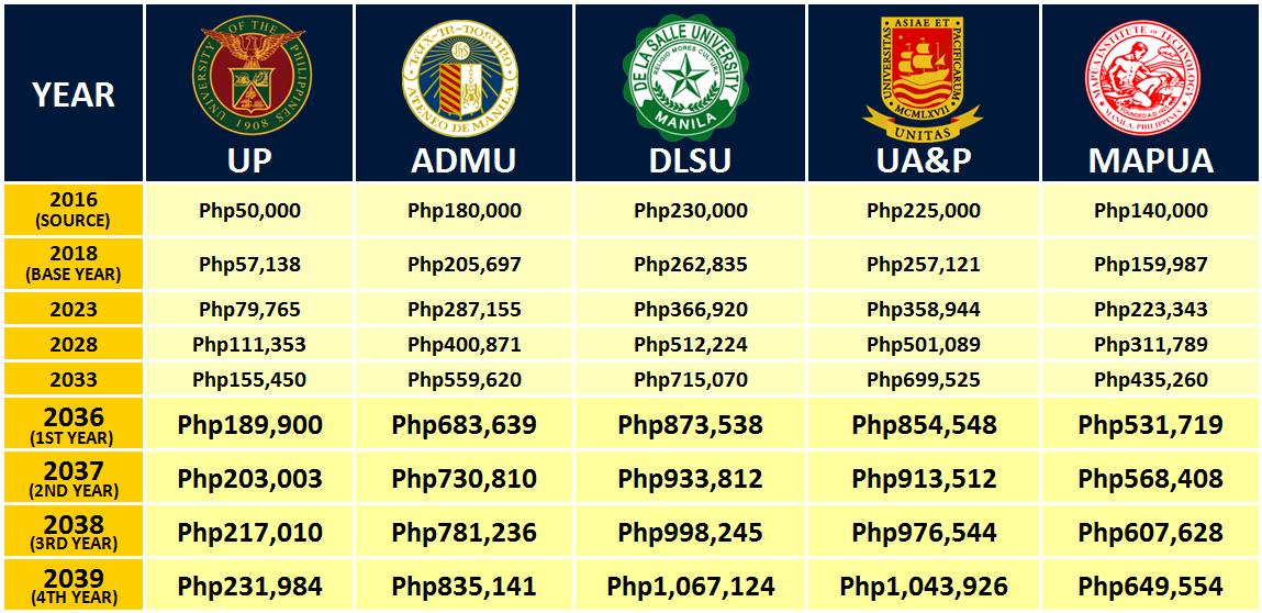 sun-maxilink-bright-tuition-fees-2018-p