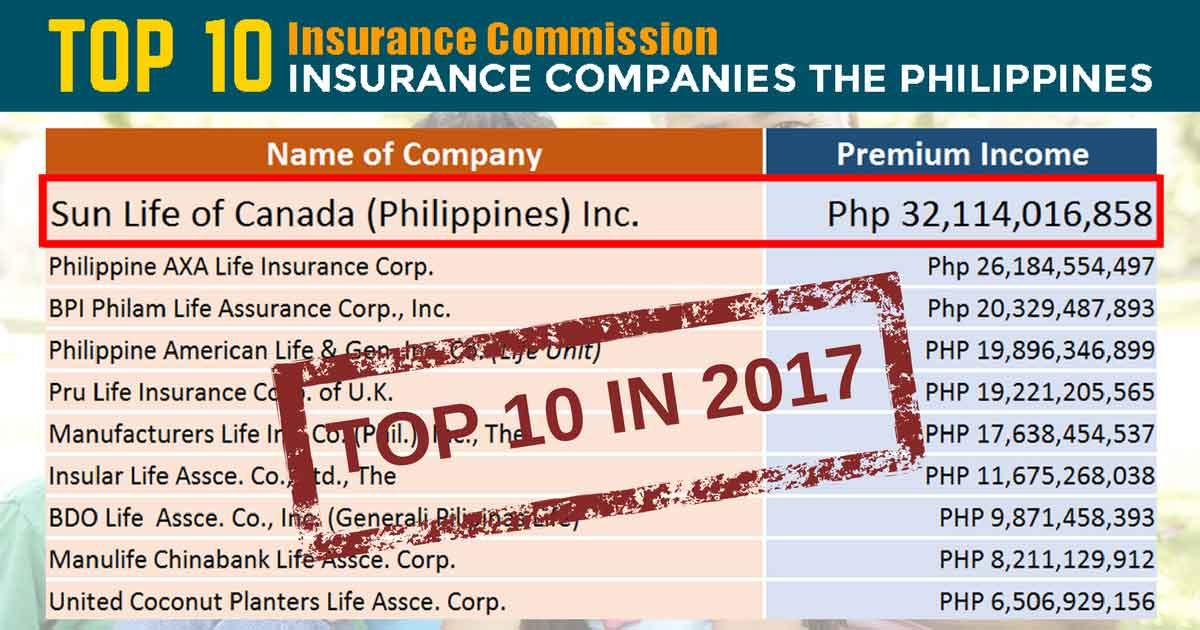 Best Insurance Ads 2018