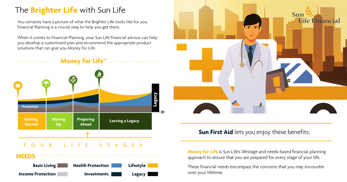 sun-first-aid-plus-the-wise-guy-ph
