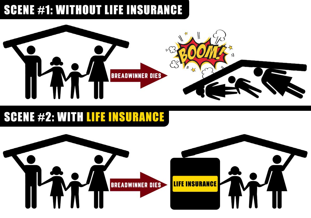 the value of life insurance in very household in the philippines