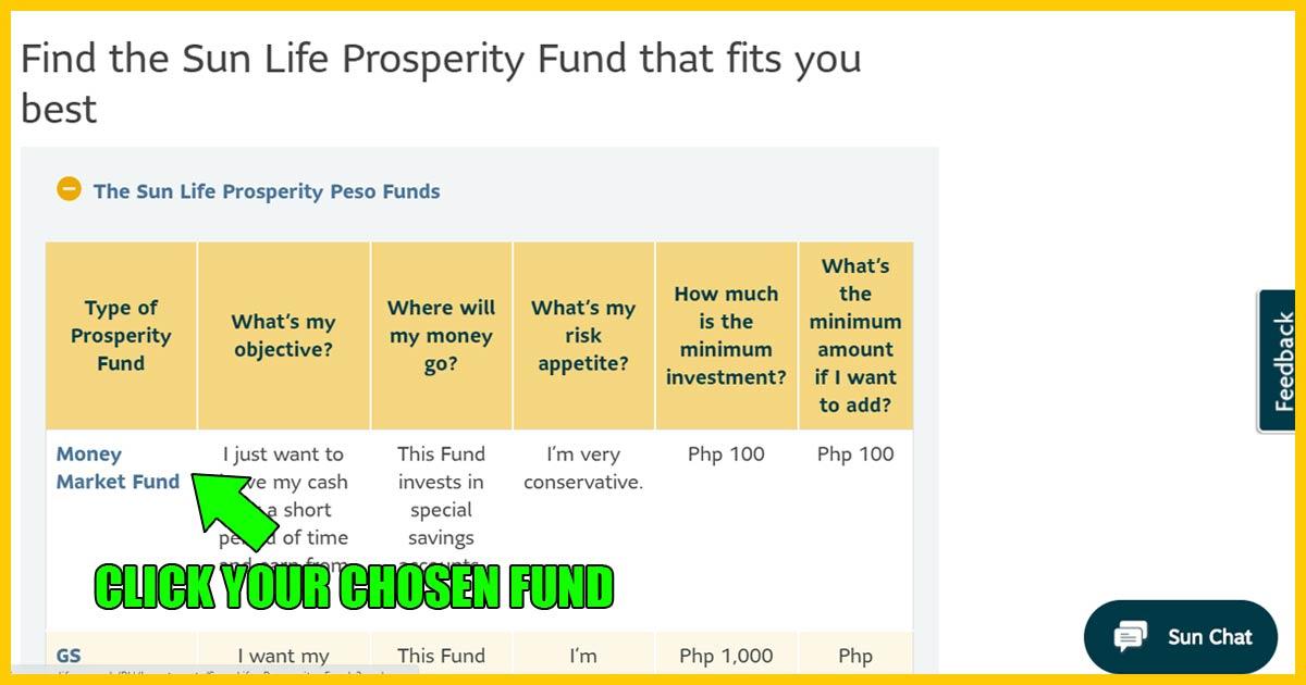 sun life mutual fund online 02