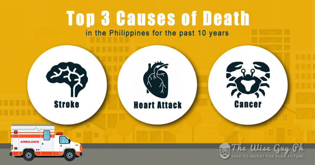 Top 3 causes of death in the philippines